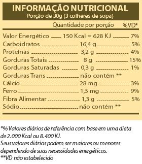 Informacao_Nutricional_Tradicional